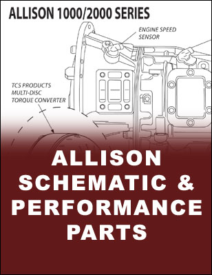Automatic Transmission Speed Sensor Location together with Transmission Sd Sensor Location further 2000 Honda Accord Shift Solenoid Location further Allison Transmission 2000 Wiring Diagram further Dodge Dakota Shift Solenoid Location. on allison transmission sd sensor location